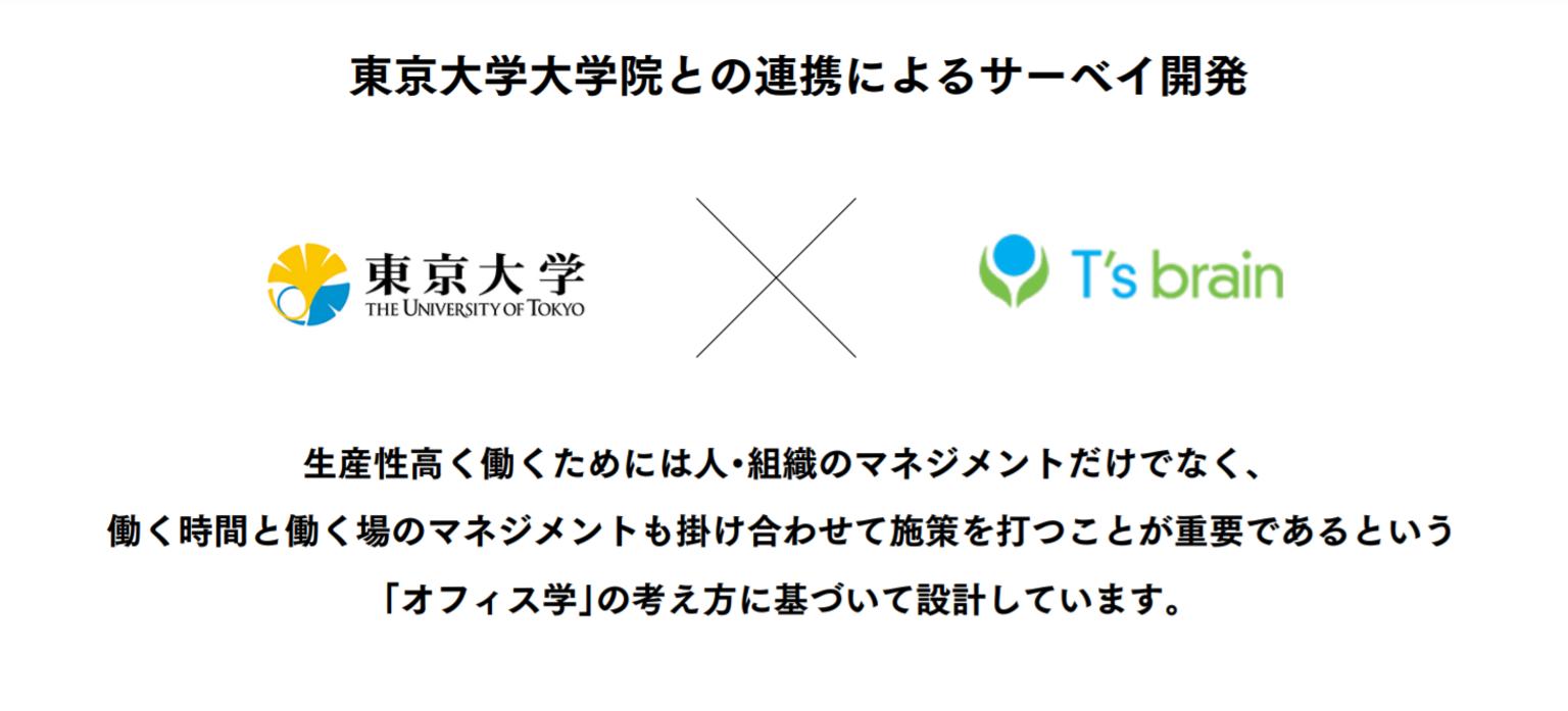 東京大学大学院との連携によるサーベイ開発…生産性高く働くためには人・組織のマネジメントだけでなく、働く時間と働く場のマネジメントも掛け合わせて施策を打つことが重要であるという「オフィス学」の考え方に基づいて設計しています。